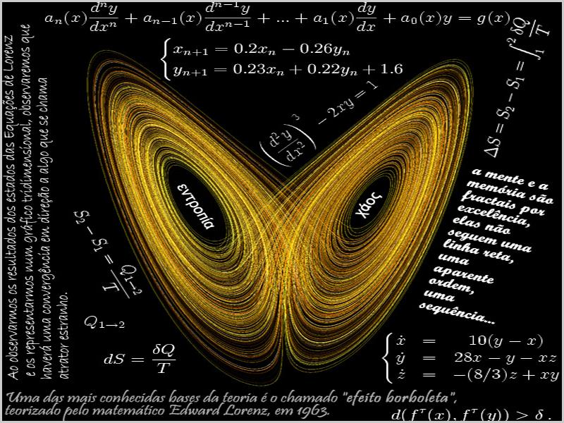 Uma das mais conhecidas bases da «Teoria do Caos», o chamado «efeito borboleta», foi teorizado pelo matemático Edward Lorenz, em 1963 - capeiaarraiana.pt