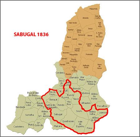 Sabugal depois da extinção do concelho de Vila de Touro