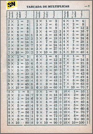 Eis a tabuada de multiplicar