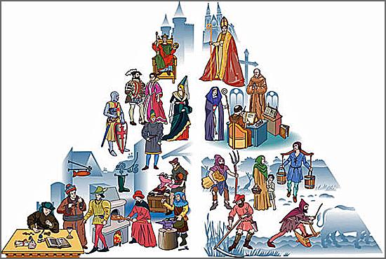 As classe sociais na Idade Média