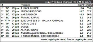 Postal TV