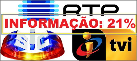 RTP, SIC e TVI logo cópia