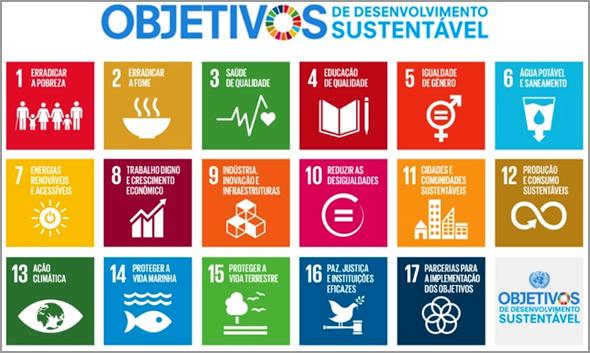 Agenda 2030 das Nações Unidas - Capeia Arraiana