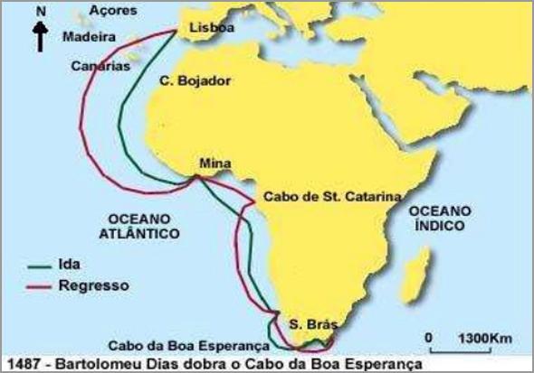 Bartolomeu Dias dobrou o Cabo da Boa Esperança também conhecido como Cabo das Tormentas