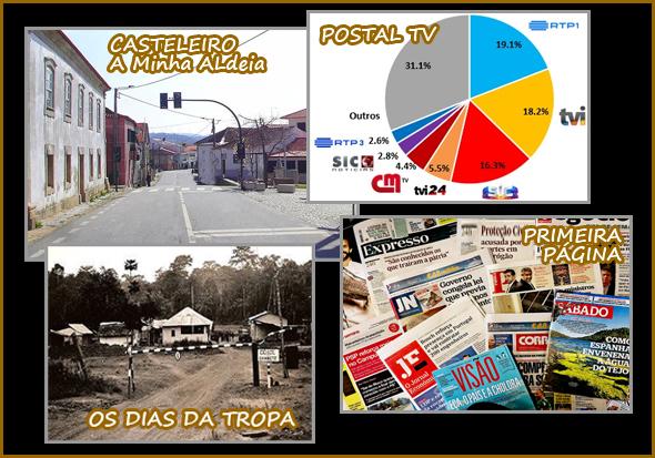 900 artigos no Capeia Arraiana