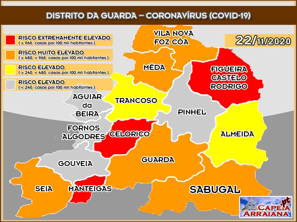 Quadro do Coronavírus no distrito da Guarda – Níveis de risco dos concelhos - 22-11-2020 -capeiaarraiana.pt