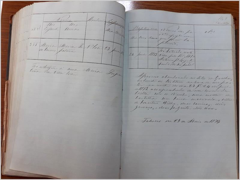Arquivo Distrital da Guarda: Livro dos Expostos do Sabugal 1870 – 1874 – folhas 148v e 149