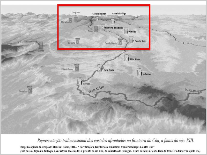 Mapa dos castelos do Cõa no final do séc. XIII