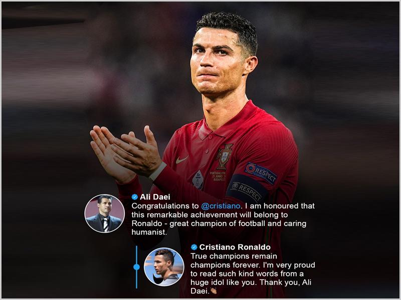 Cristiano Ronaldo e Ali Daei - 109 golos em selecções nacionais